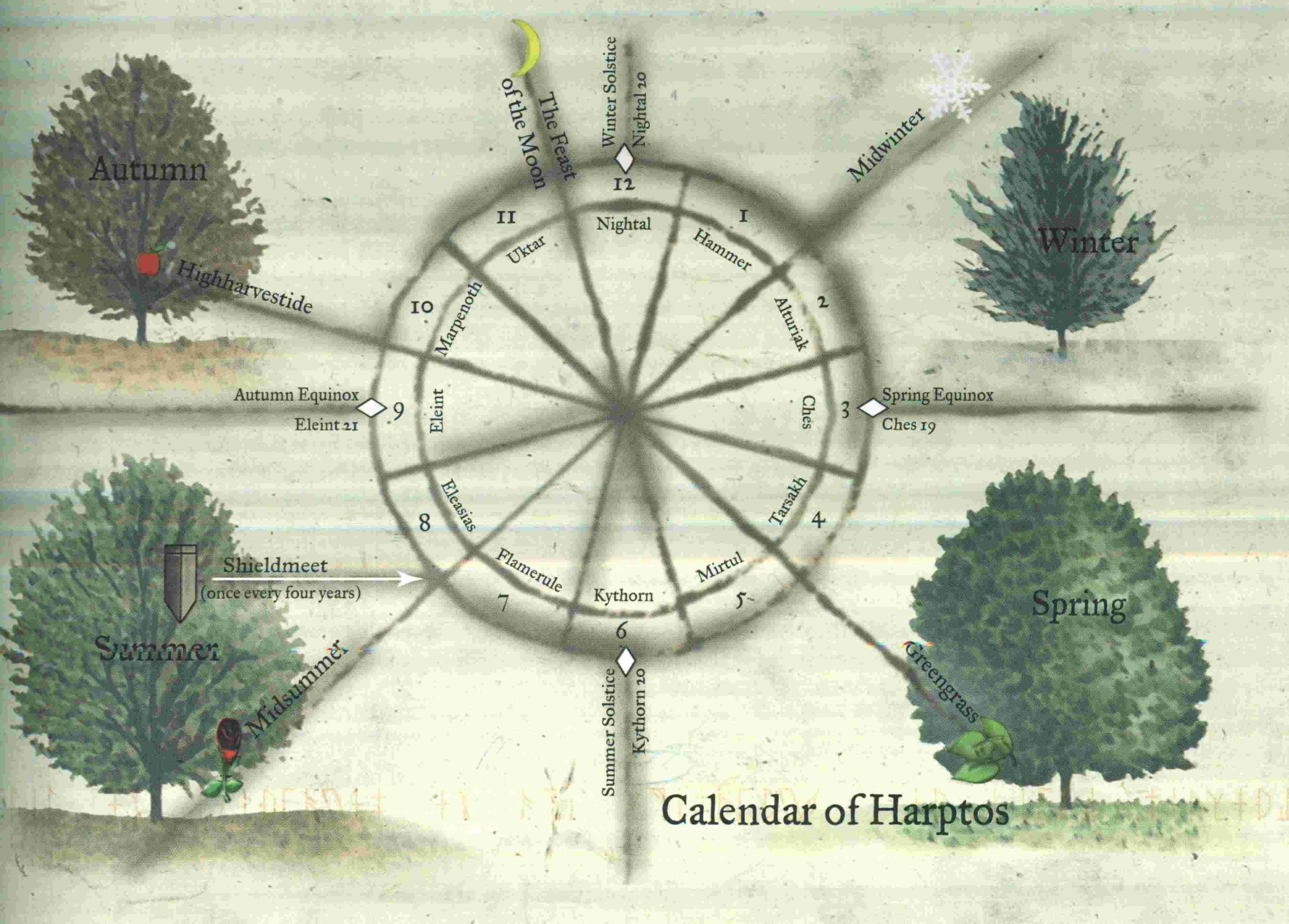D&D Forgotten Realms Calendar